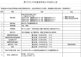 贵州万仁汽车决定对钣金CD件包定点项目招标公告